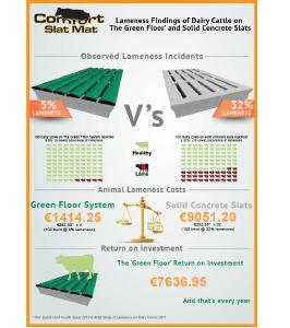 lameness infographic